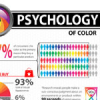 Thumbnail image for Psychology of Color in Marketing