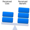 Thumbnail image for How Your Customers Perceive Value